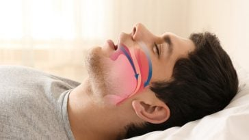 Disorder and Sleep Apnea